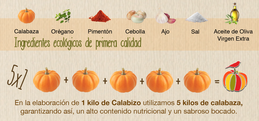 Ingredientes Calabizo